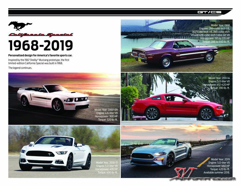 2019_Mustang_CS_009.jpg