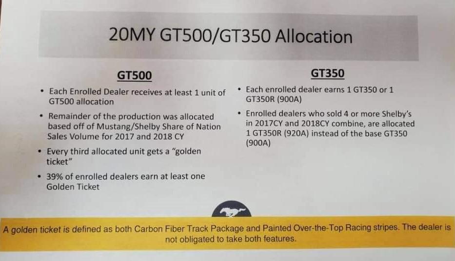 2020 GT500-GT350 Allocations 2.jpg