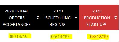 2020 Mustang order schedule.JPG
