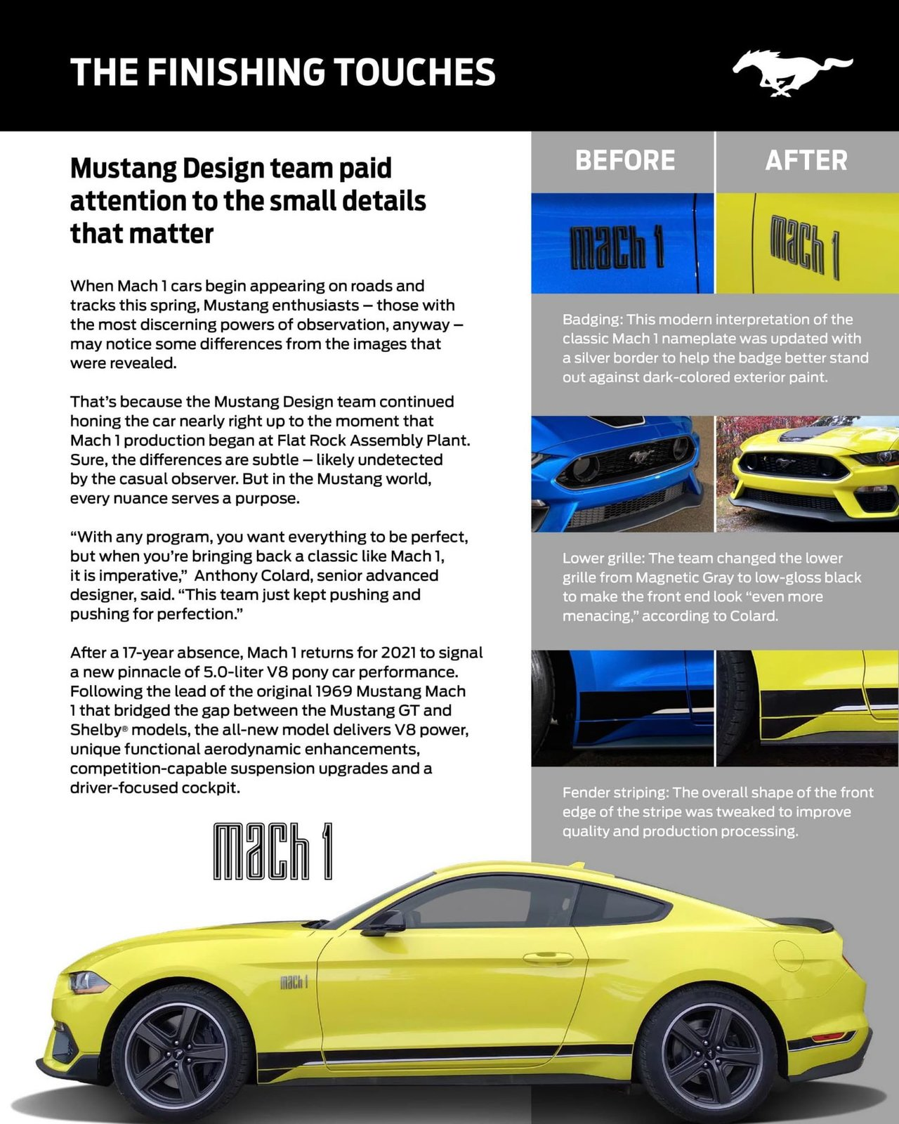 2021-Ford-Mustang-Mach-1-New-Design-Infographic.jpg