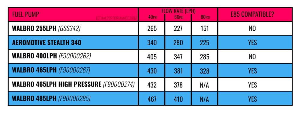 fuel-pump-flow-chart.jpg