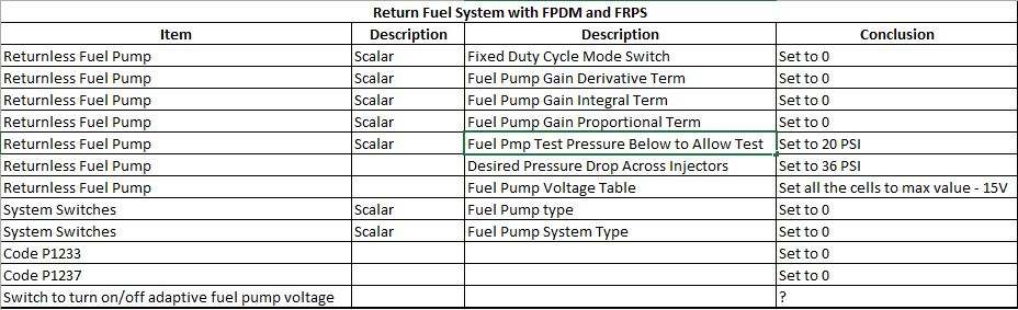 Return W FPDM and FRPS Parameters.JPG